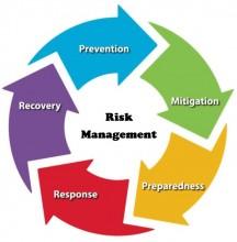 QI Training Course - Risk Management